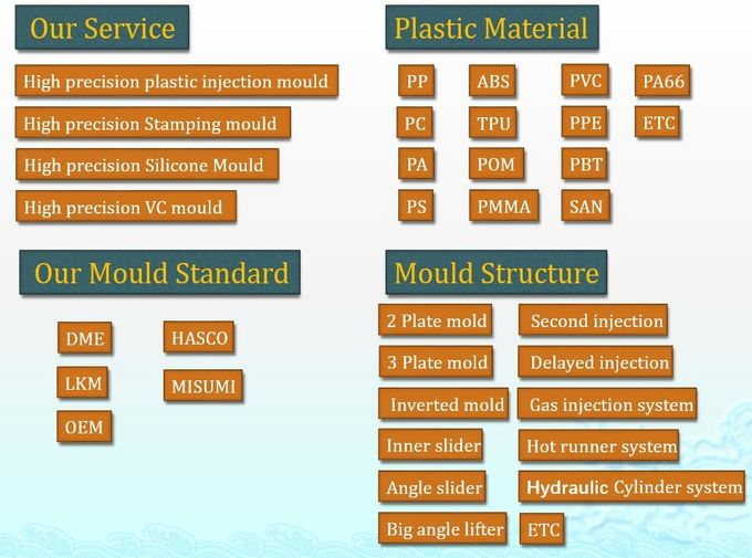 Y Type Connectors Plastic Injection Molding Medical Parts With ISO9001 Certification